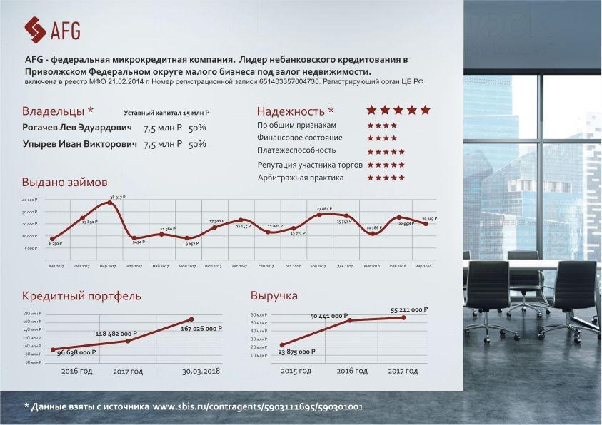 Изображение - Куда инвестировать деньги в перми 0003